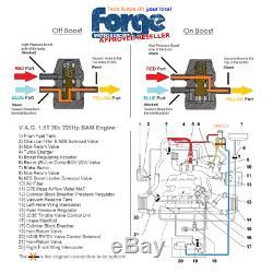 Ford RS & Cosworth Forge Motorsport FMDV008 + FMIPCV Ultimate Dump Valve kit
